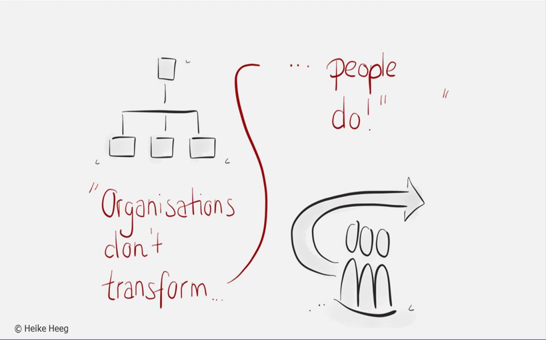 Werte in Unternehmen