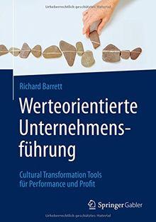 Werteorientierte-Unternehmensführung-Cultural-Transformation-Performance