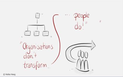 Gebrauchsanleitung für Werte in Unternehmen – ganz einfach in 8 Punkten
